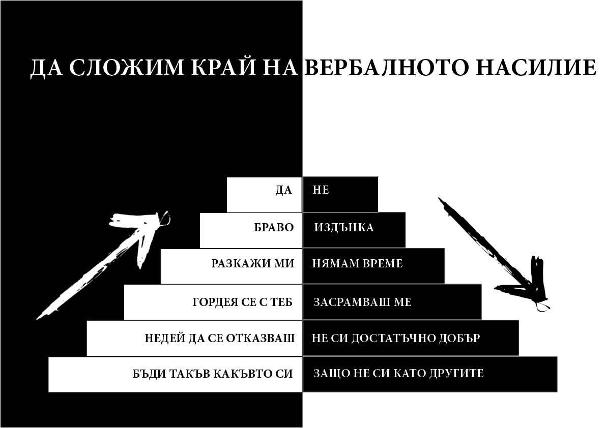 """Ирена Чешмеджиева, плакат """"Да сложим край на вербалното насилие"""" /Irena Cheshmedzhieva, poster, """"Let's End Verbal Violence"""", 2019"""